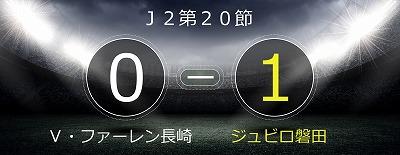小川航基のリーグ戦初ゴールで長崎を下したジュビロ磐田は2002年以来となる7連勝を達成する