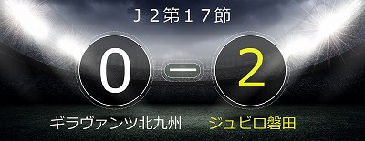 鈴木の2ゴールでリードを奪ったジュビロはクリーンシートを継続して4連勝を達成し、順位は今季最高の3位となる