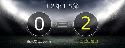今季3度目の連勝と2戦連続クリーンシートを達成したジュビロ磐田は上位との差を縮めることに成功
