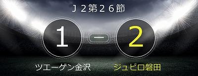 終了間際のPKで逆転したジュビロ磐田は暫定首位をキープする貴重な勝ち点3を手にする