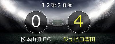 今季2度目の4ゴールを奪ったジュビロ磐田は暫定首位を奪回する